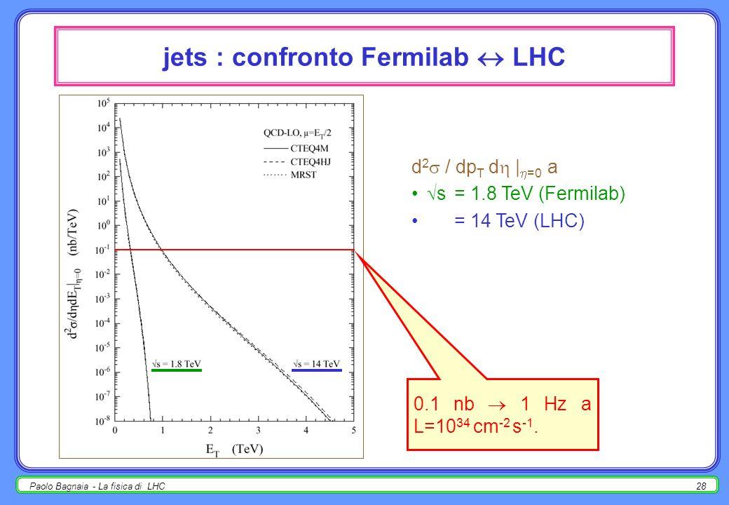 jets : confronto Fermilab  LHC