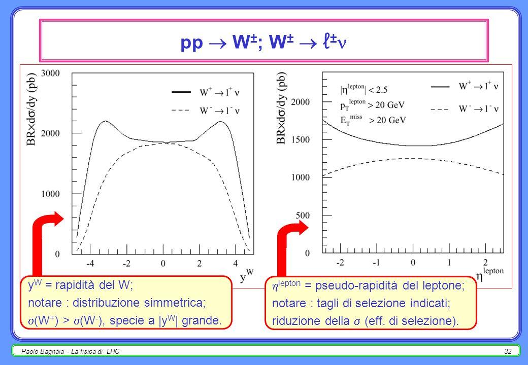 pp  W±; W±  ℓ± yW = rapidità del W;