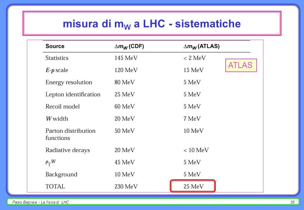 misura di mW a LHC - sistematiche