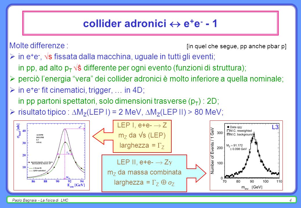 collider adronici  e+e- - 1