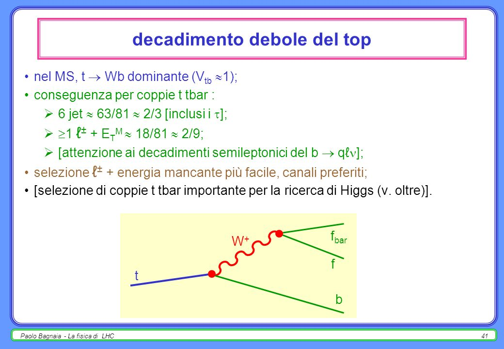 decadimento debole del top