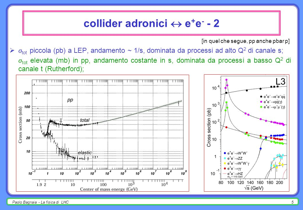 collider adronici  e+e- - 2
