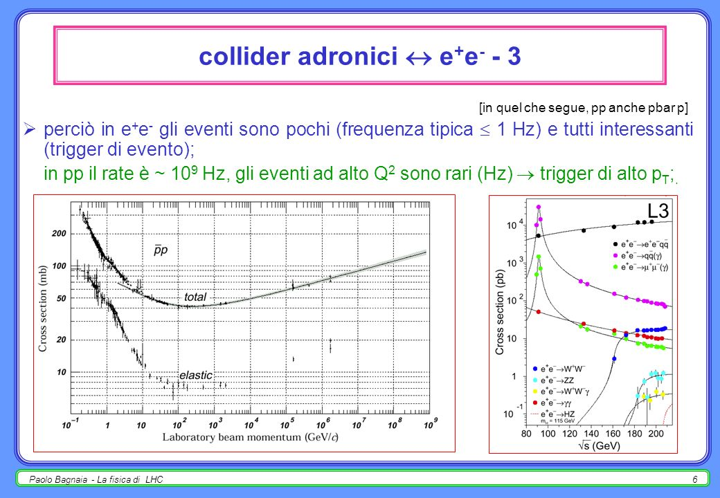 collider adronici  e+e- - 3