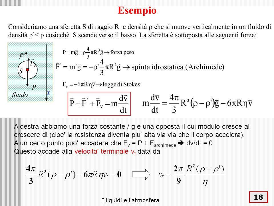 A un certo punto puo accadere che Fv = P + Farchimede  dv/dt = 0