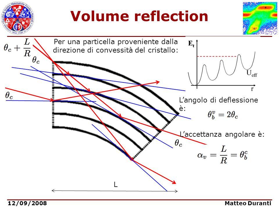 Volume reflection Per una particella proveniente dalla direzione di convessità del cristallo: L'angolo di deflessione è: