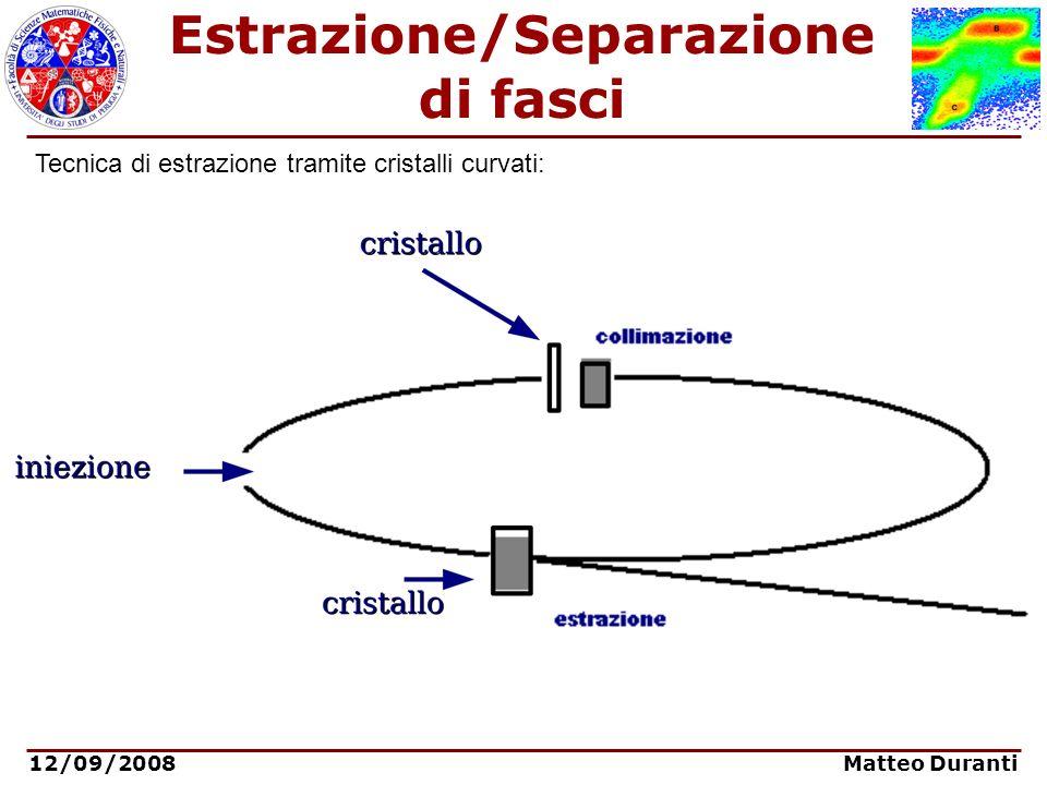 Estrazione/Separazione di fasci