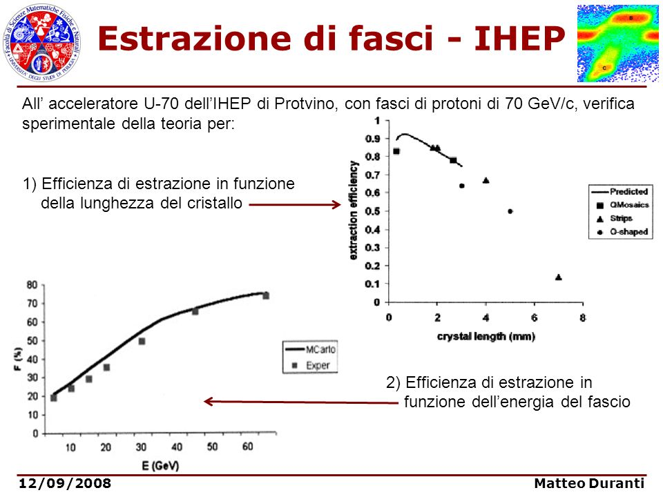 Estrazione di fasci - IHEP