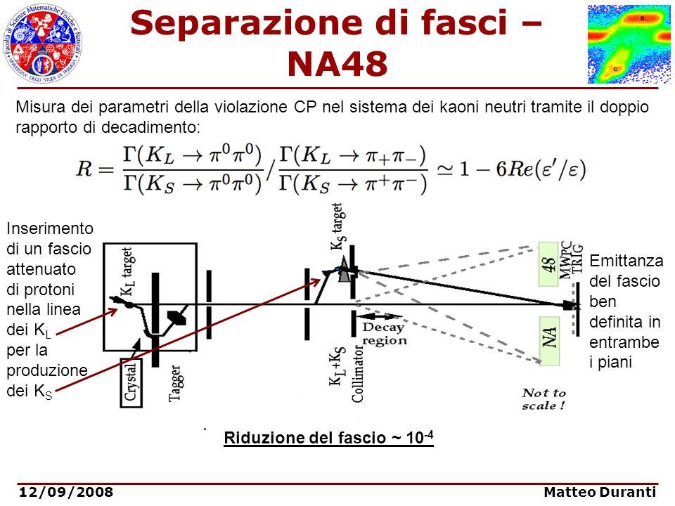 Separazione di fasci – NA48