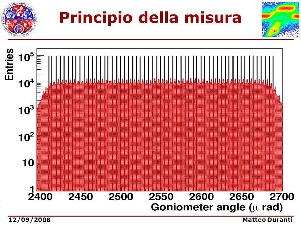 Principio della misura