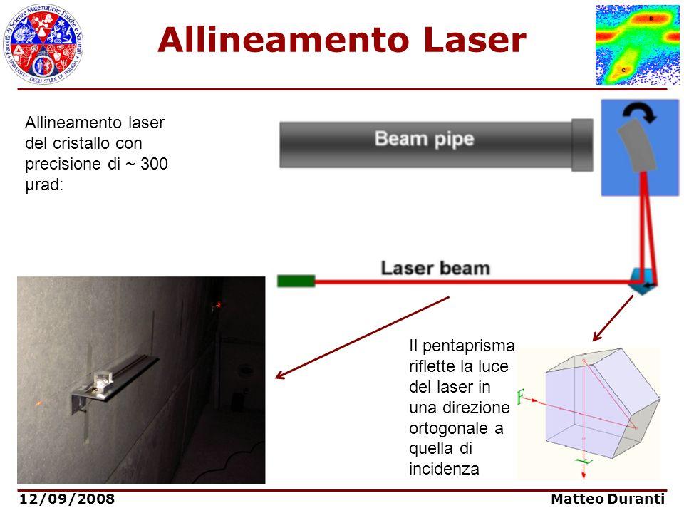 Allineamento Laser Allineamento laser del cristallo con precisione di ~ 300 μrad:
