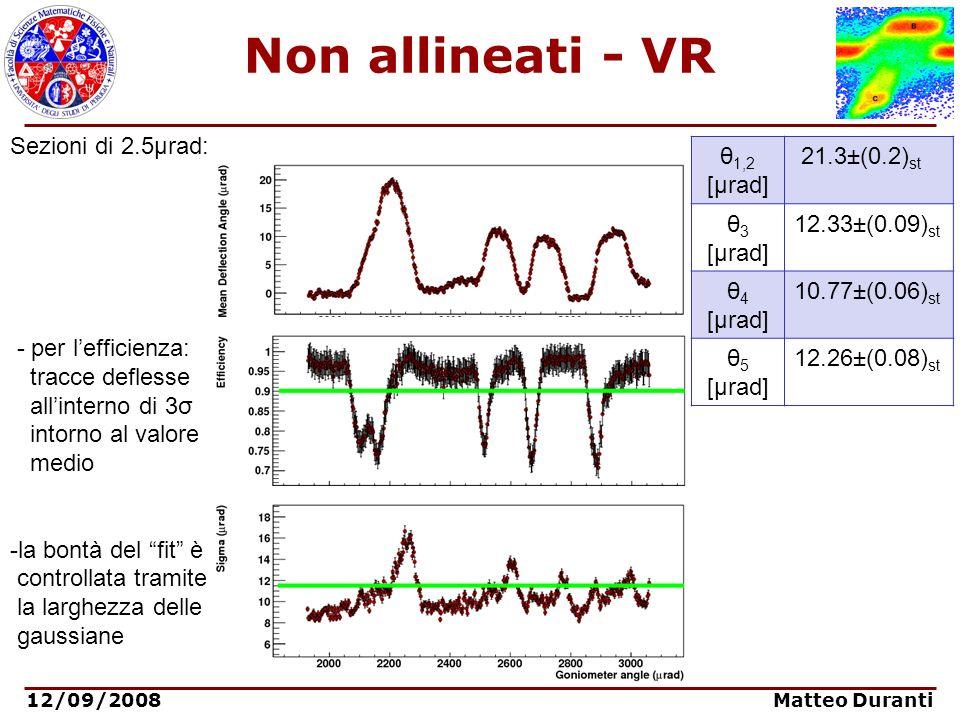 Non allineati - VR Sezioni di 2.5μrad: - per l'efficienza: