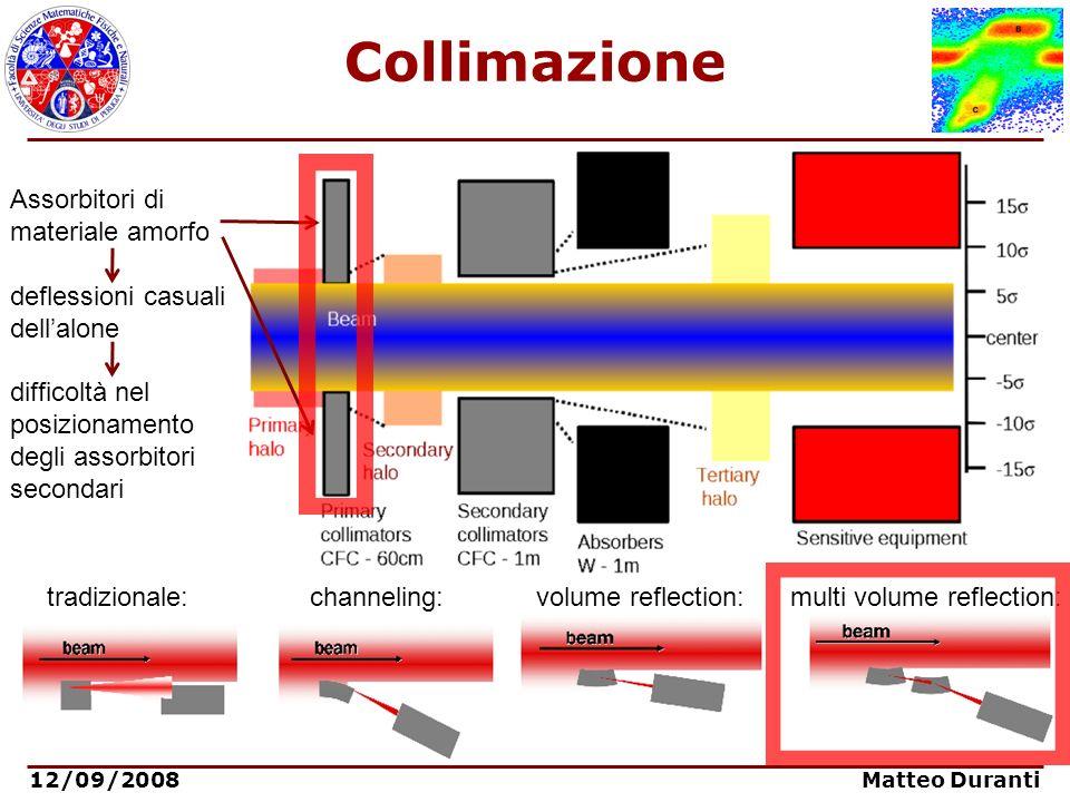 Collimazione Assorbitori di materiale amorfo