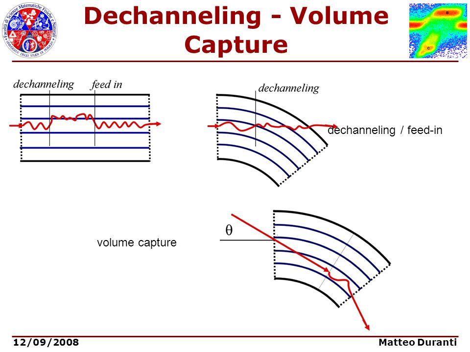 Dechanneling - Volume Capture