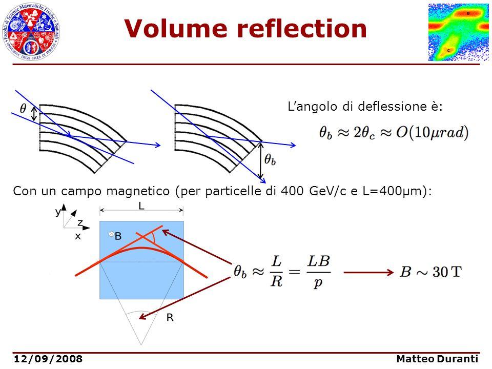 Volume reflection L'angolo di deflessione è:
