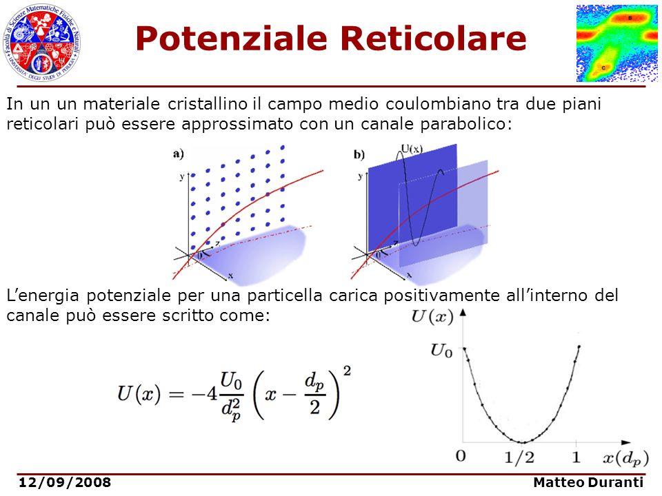 Potenziale Reticolare