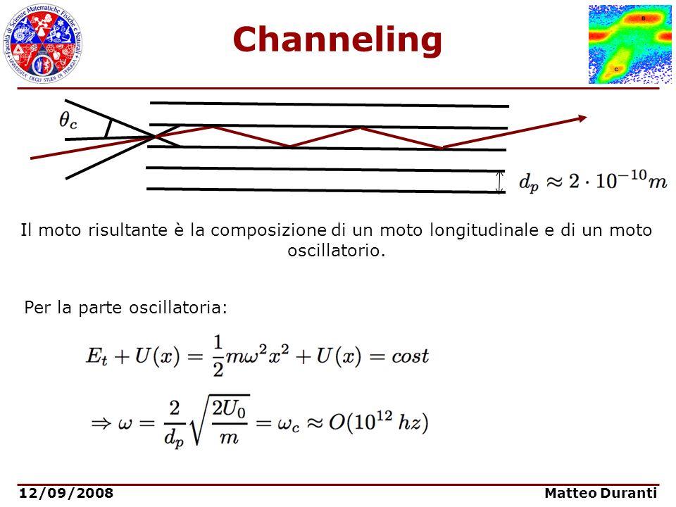 Channeling Il moto risultante è la composizione di un moto longitudinale e di un moto oscillatorio.