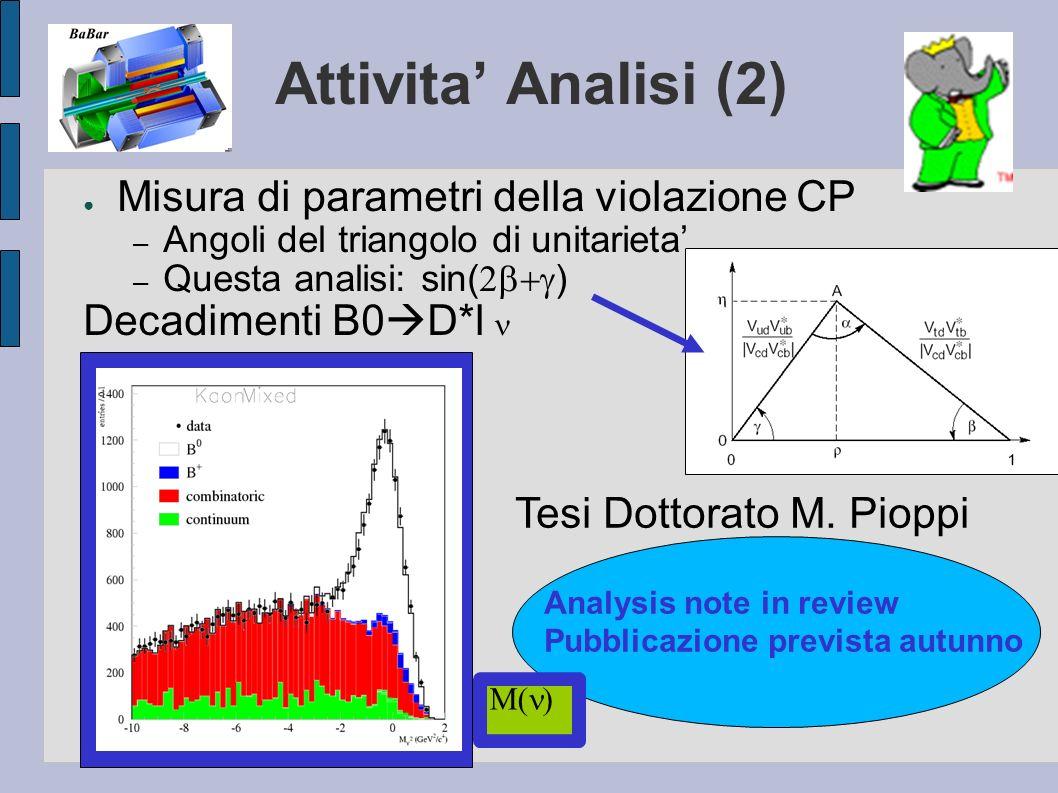 Attivita' Analisi (2) Misura di parametri della violazione CP