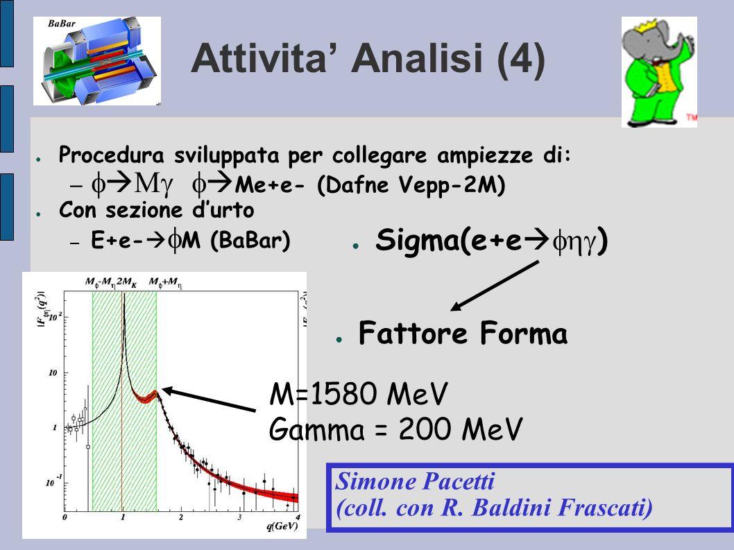 Attivita' Analisi (4) fM fMe+e- (Dafne Vepp-2M) Sigma(e+efhg)