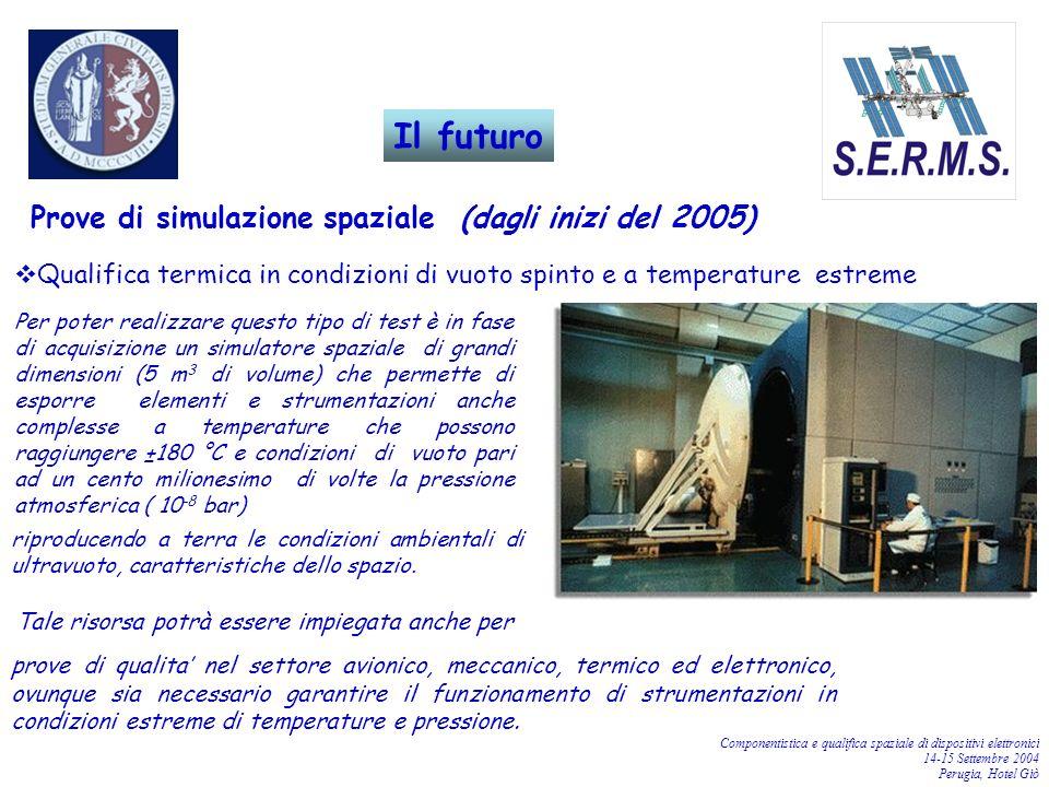 Prove di simulazione spaziale (dagli inizi del 2005)