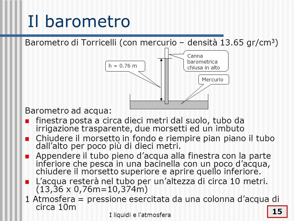 Il barometro Barometro di Torricelli (con mercurio – densità 13.65 gr/cm3) Canna barometrica. chiusa in alto.