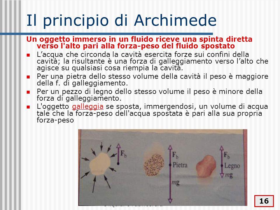 Il principio di Archimede