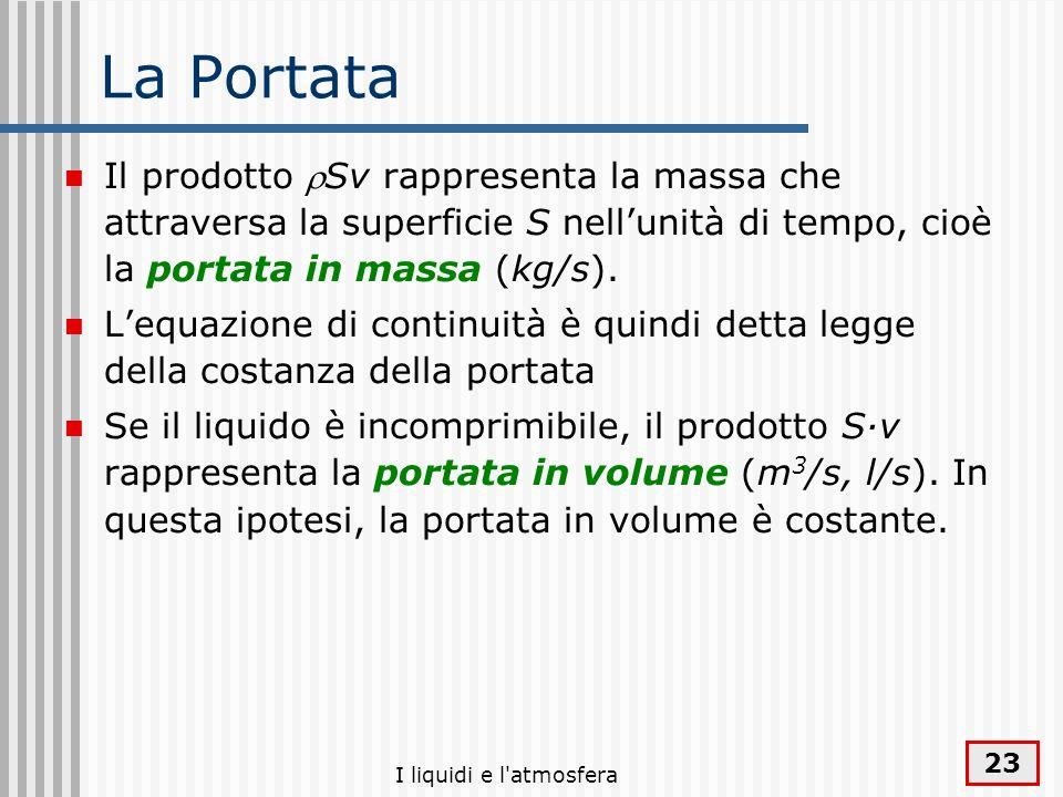 La Portata Il prodotto rSv rappresenta la massa che attraversa la superficie S nell'unità di tempo, cioè la portata in massa (kg/s).