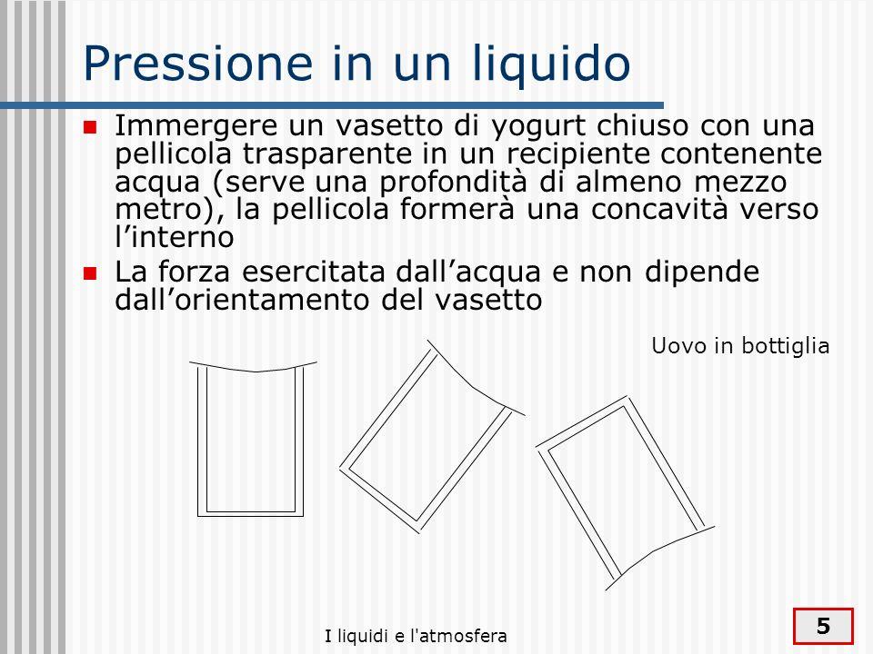Pressione in un liquido