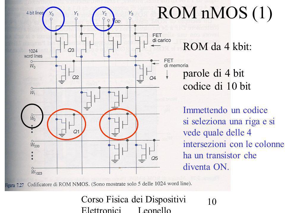 ROM nMOS (1) ROM da 4 kbit: parole di 4 bit codice di 10 bit