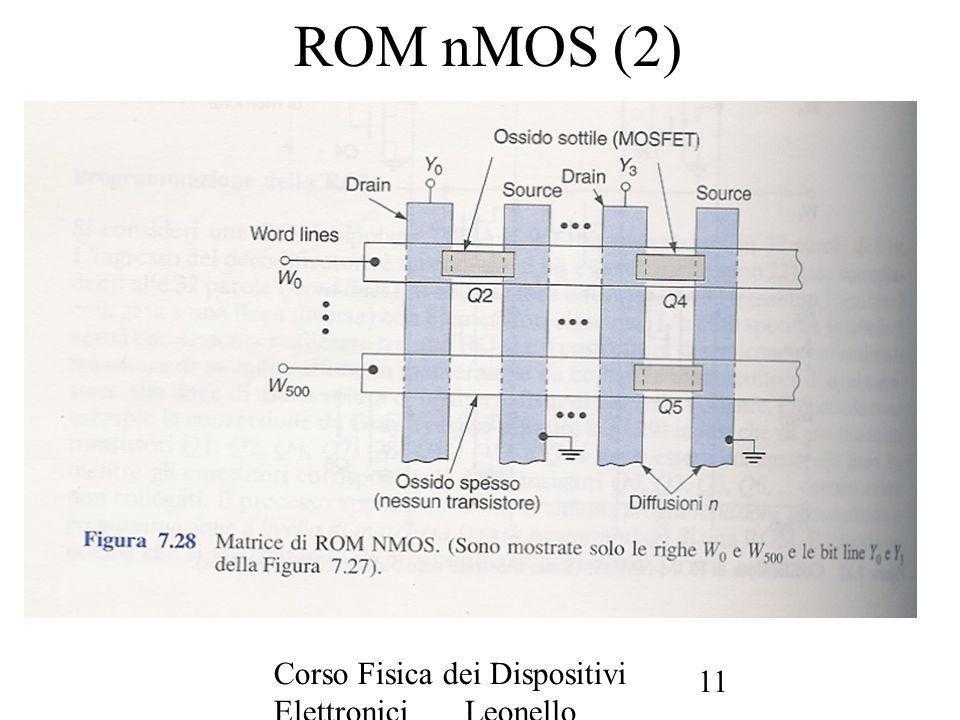 ROM nMOS (2) Corso Fisica dei Dispositivi Elettronici Leonello Servoli