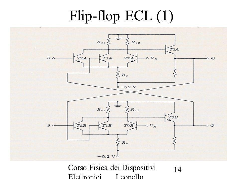 Flip-flop ECL (1) Corso Fisica dei Dispositivi Elettronici Leonello Servoli
