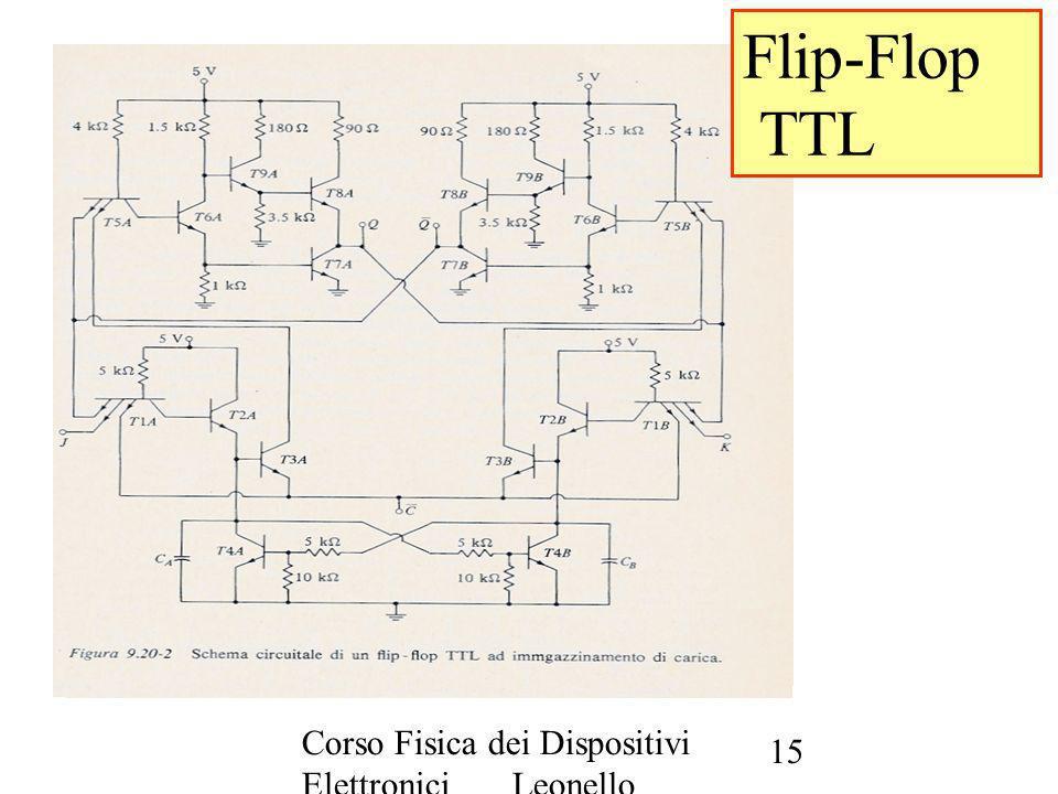 Flip-Flop TTL Corso Fisica dei Dispositivi Elettronici Leonello Servoli