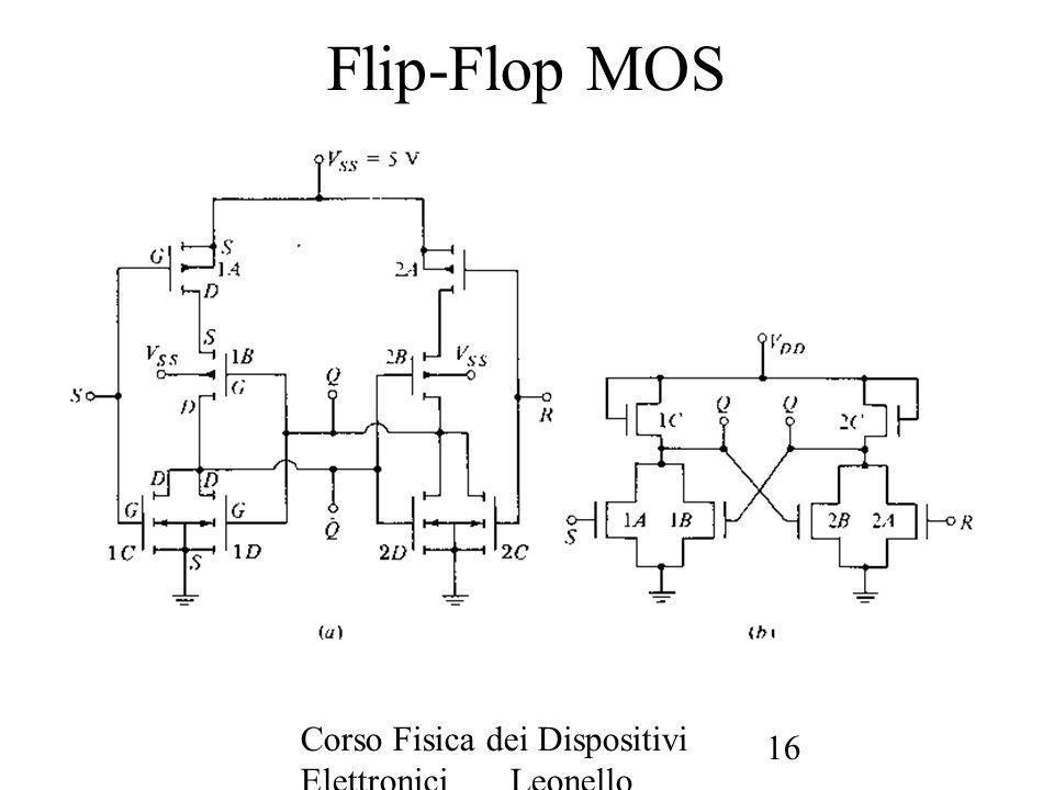 Flip-Flop MOS Corso Fisica dei Dispositivi Elettronici Leonello Servoli