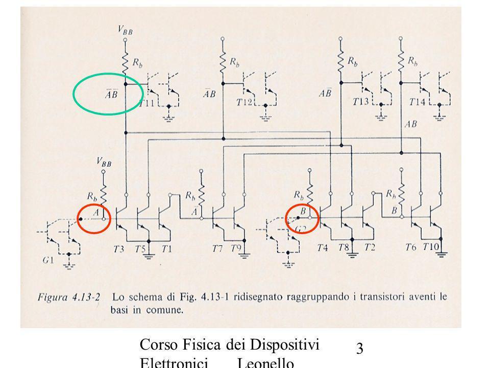 Da DCTL a IIL (2) Corso Fisica dei Dispositivi Elettronici Leonello Servoli