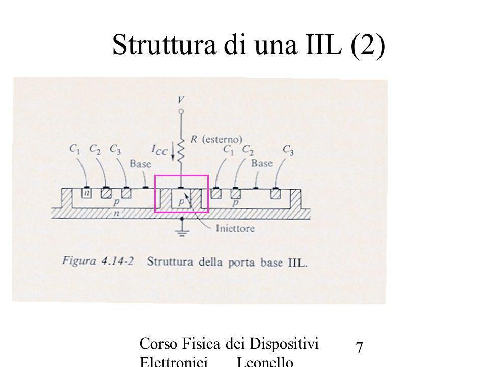 Struttura di una IIL (2) Corso Fisica dei Dispositivi Elettronici Leonello Servoli