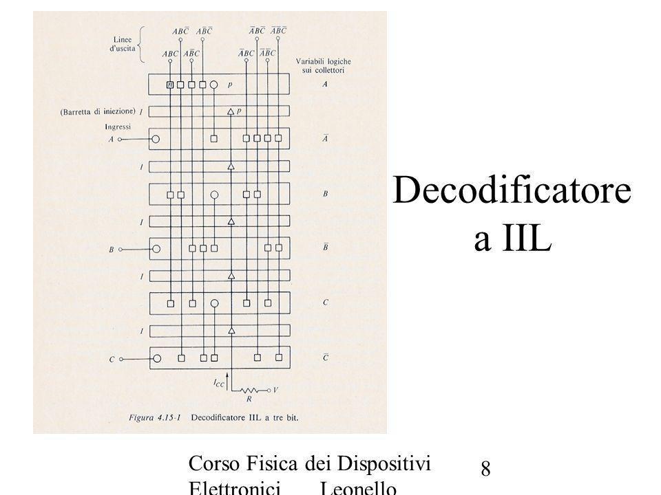 Decodificatore a IIL Corso Fisica dei Dispositivi Elettronici Leonello Servoli