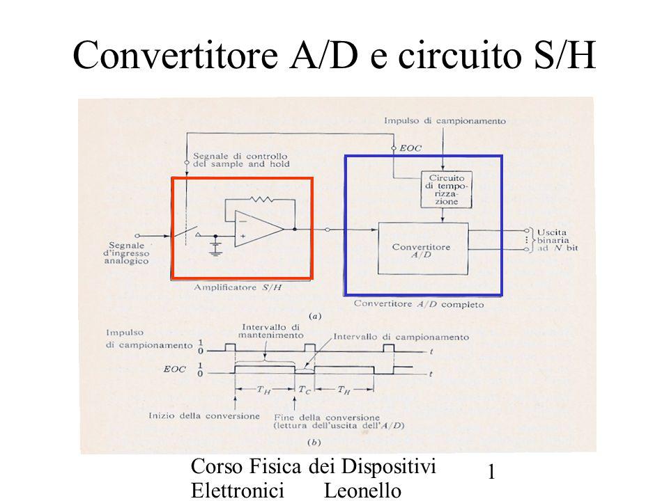 Convertitore A/D e circuito S/H
