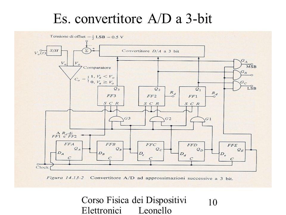 Es. convertitore A/D a 3-bit (1)