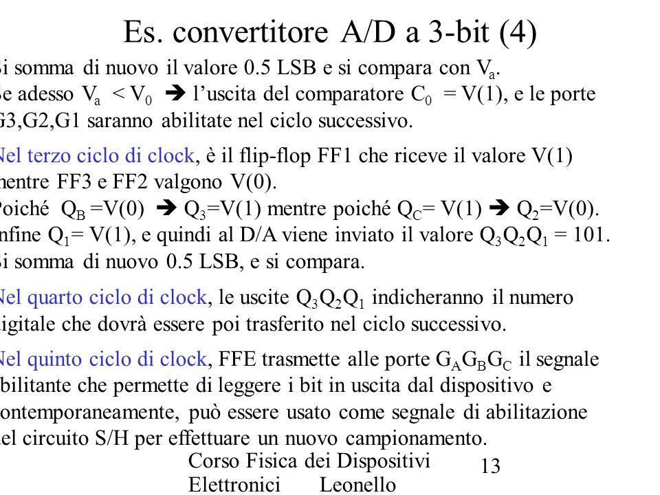 Es. convertitore A/D a 3-bit (4)