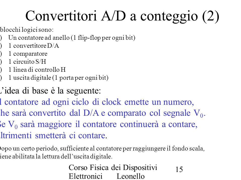 Convertitori A/D a conteggio (2)