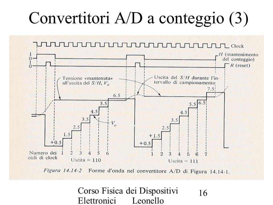 Convertitori A/D a conteggio (3)