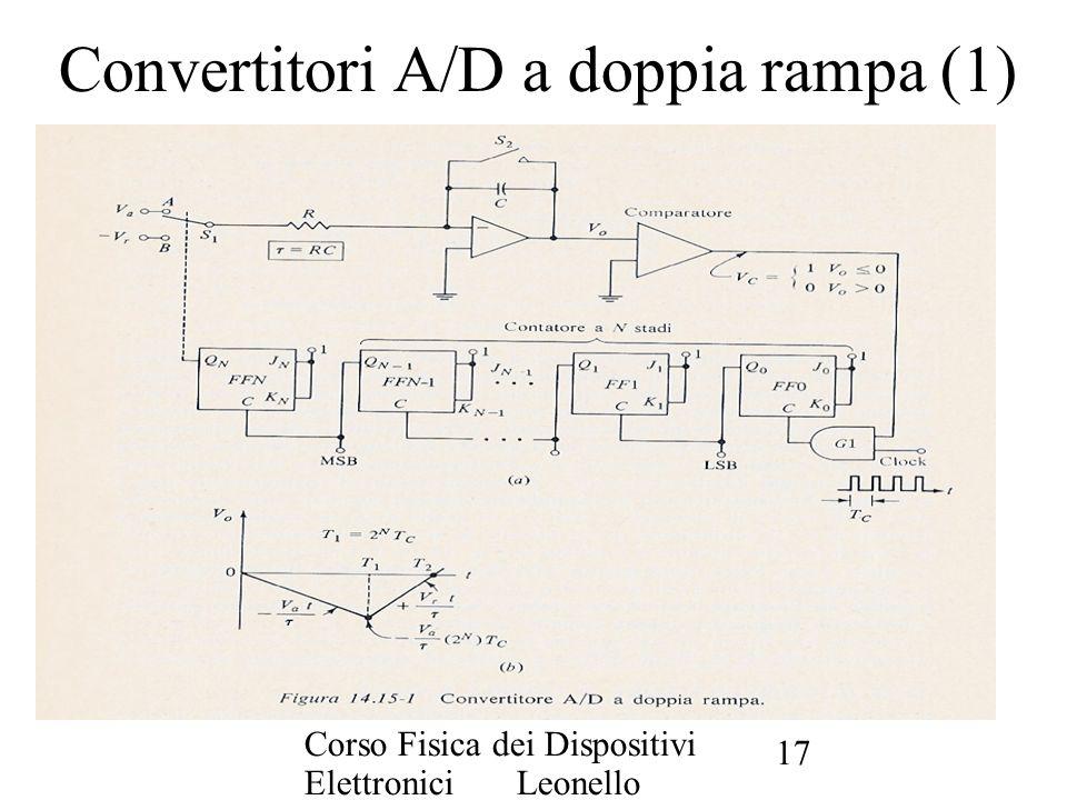Convertitori A/D a doppia rampa (1)