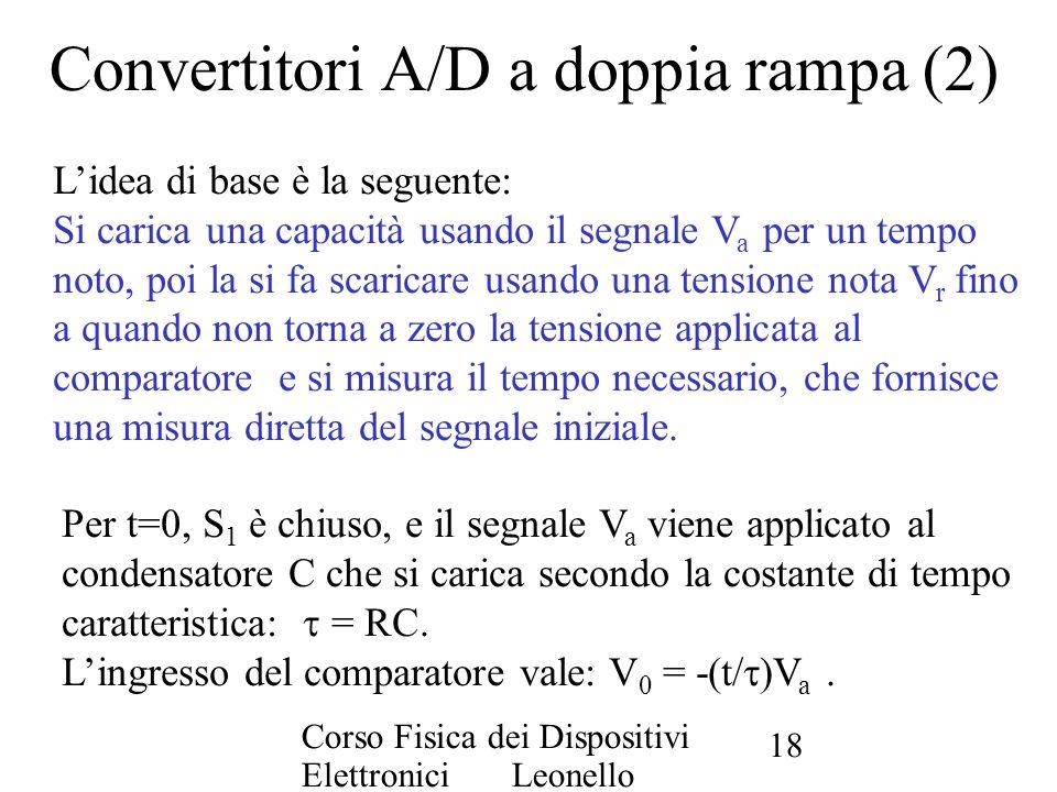 Convertitori A/D a doppia rampa (2)