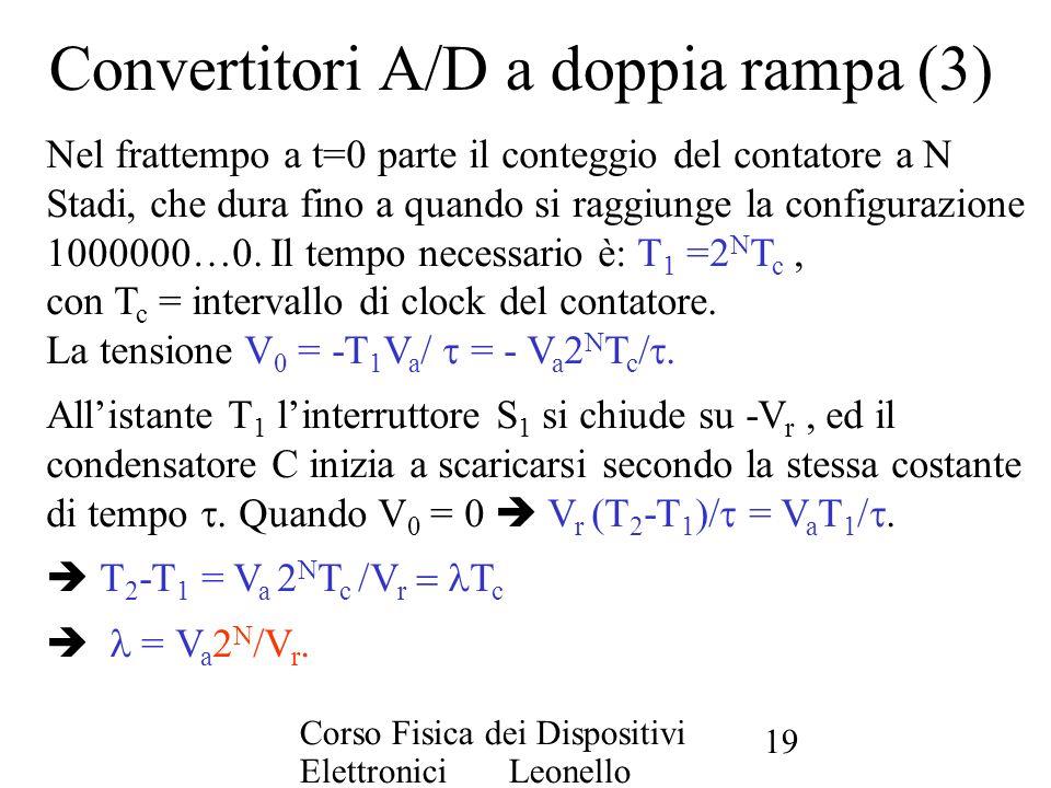 Convertitori A/D a doppia rampa (3)