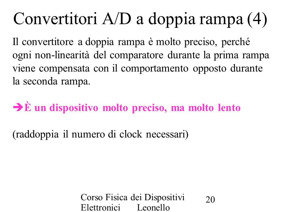 Convertitori A/D a doppia rampa (4)