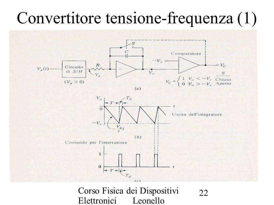 Convertitore tensione-frequenza (1)