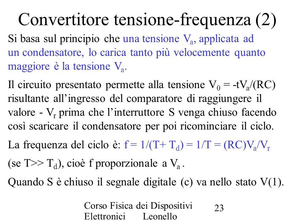 Convertitore tensione-frequenza (2)