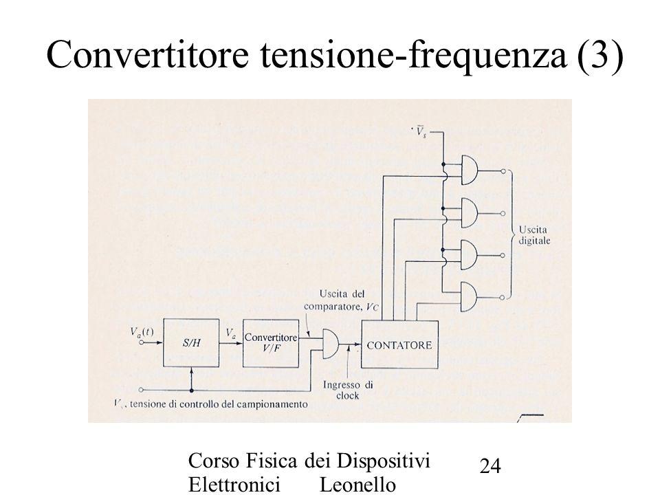 Convertitore tensione-frequenza (3)