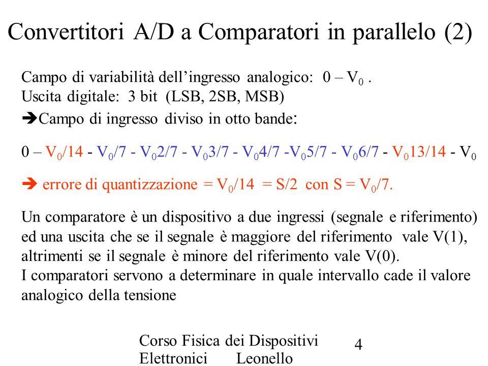 Convertitori A/D a Comparatori in parallelo (2)