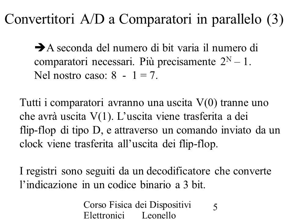 Convertitori A/D a Comparatori in parallelo (3)