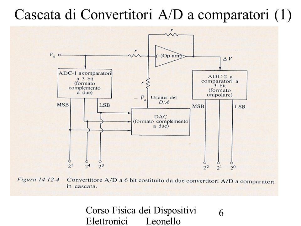 Cascata di Convertitori A/D a comparatori (1)